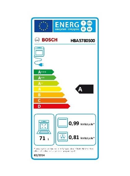 Horno multifunci n bosch hba5780s00 domesticos for Hornos domesticos electricos